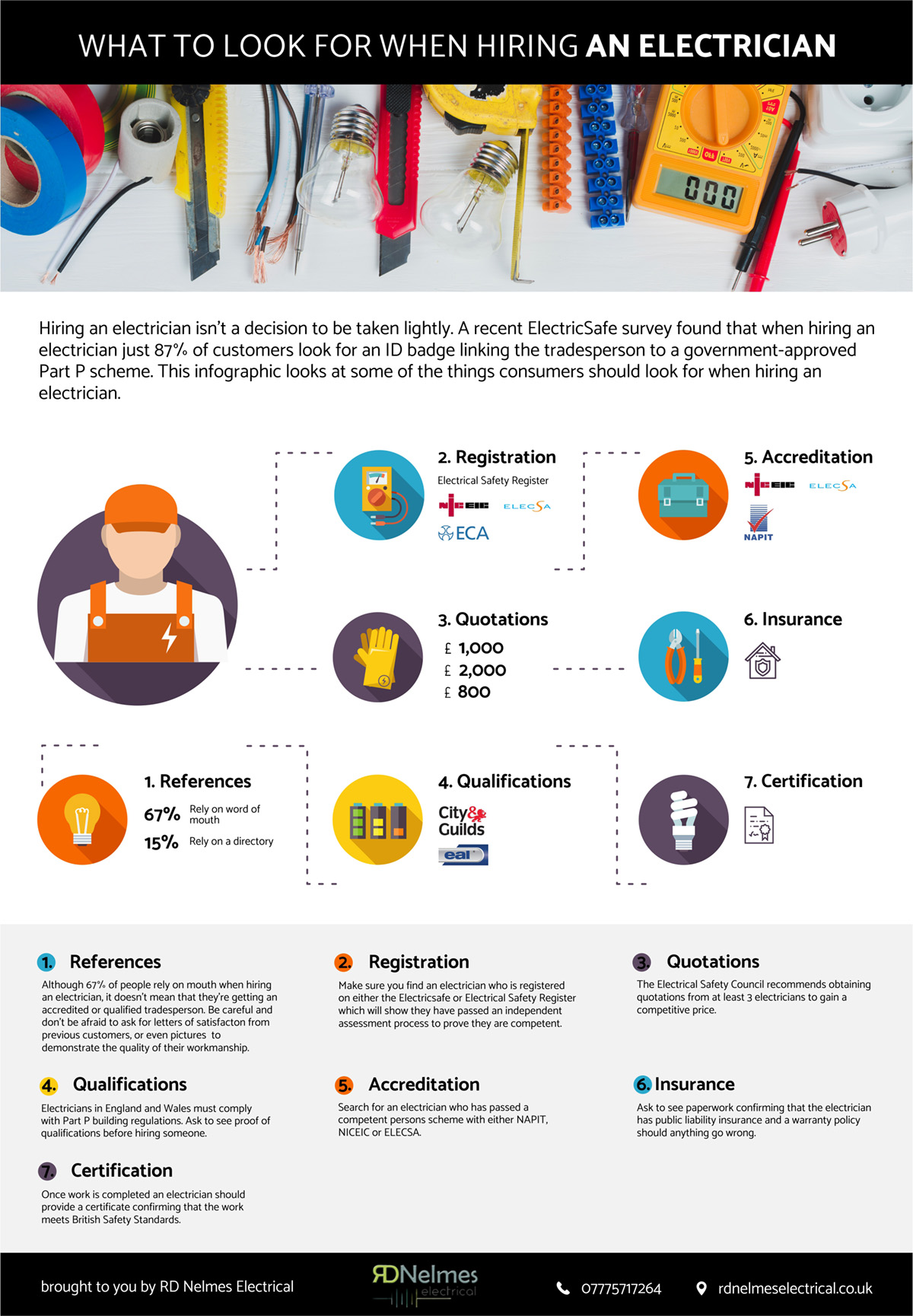 infographic - hiring an electrician